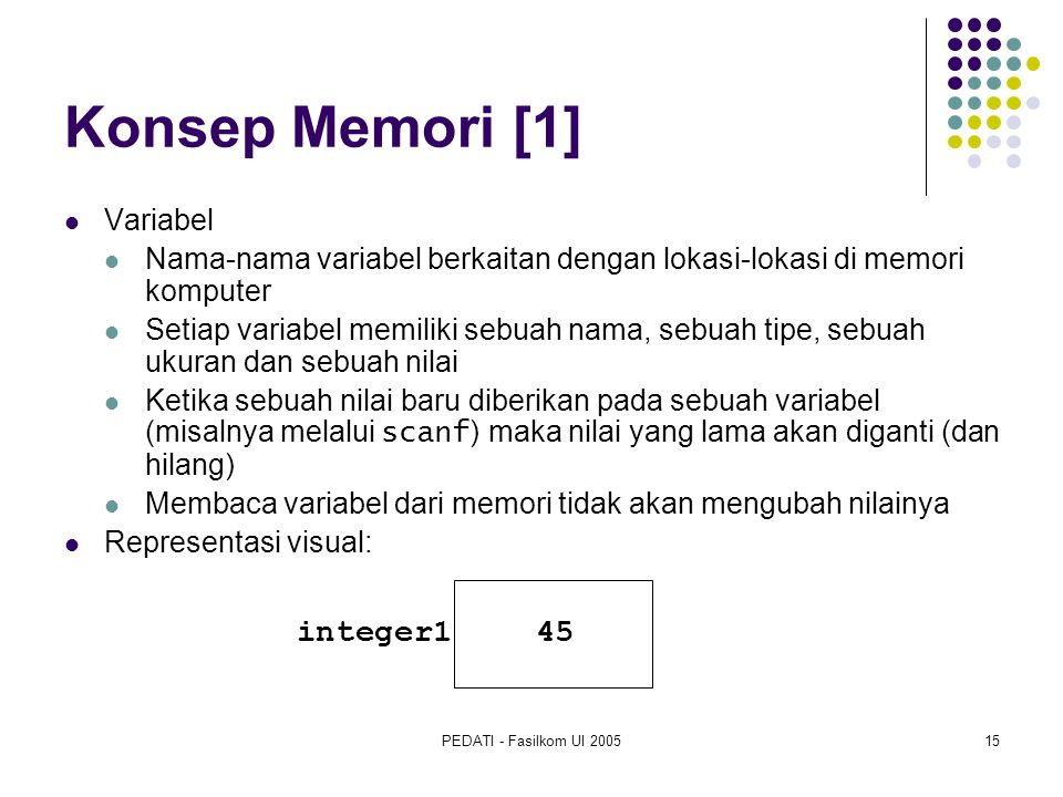 Konsep Memori [1] integer1 45 Variabel